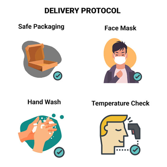 Delivery Protocol Pop Up-1